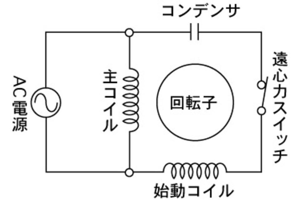 モーターのしくみ   モーター修理・コイル製作の事なら岡山県倉敷市の ...